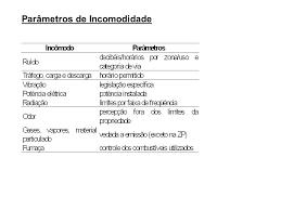 Declarações de Incomodidade Onde Conseguir no Rio Pequeno - Declaração de Incomodidade para Licença