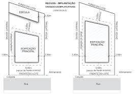 Desdobros de Terrenos Melhores Preços no Parque São Rafael - Desdobro de Lote SP