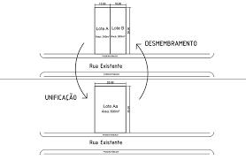 Desmembramentos de Terreno Melhor Preço em Higienópolis - Serviço de Desdobramento de Terrenos