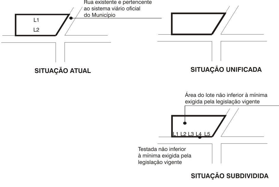 Serviço de Desdobro de Terreno na Vila Leopoldina - Empresas de Desdobro de Terreno