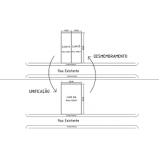Desmembramentos de terreno melhor preço na Vila Guilherme